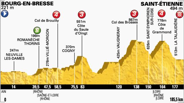 Etapa-12-Tour-de-Francia-17-de-julio.png