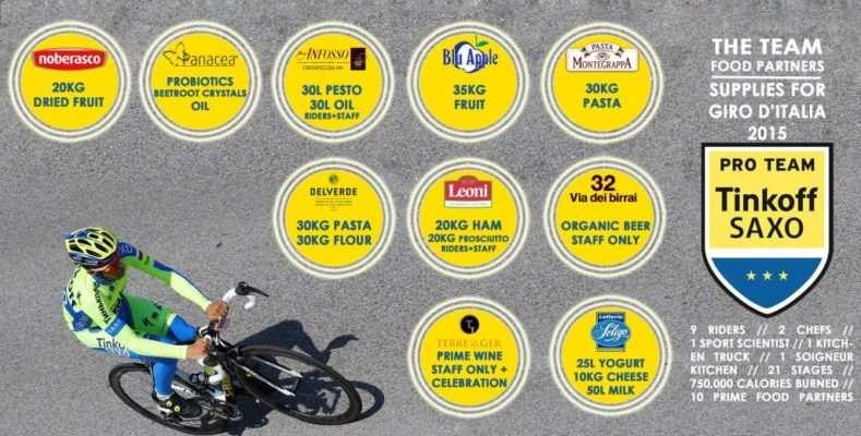 Provisiones de Tinkoff para el Giro 2015