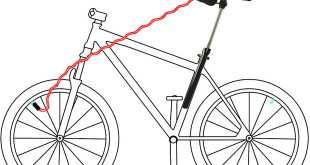Bomba de inflado en la bicicleta 1