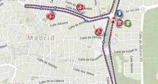 Plano recorrido Vuelta a España en Madrid