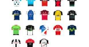 Maillots equipos ciclistas