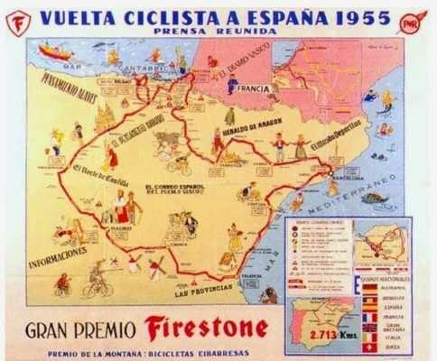 Bilbao Vuelta Ciclista España