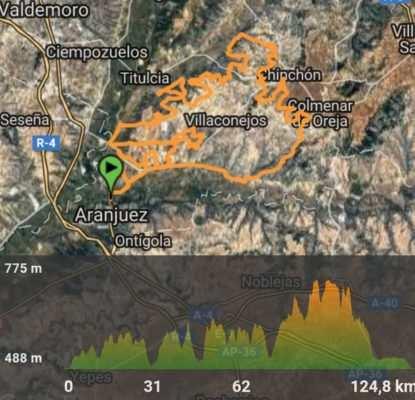 Perfil y recorrido maratón Vega Negra (Fuente: Facebook Club Ciclista la Montaña)