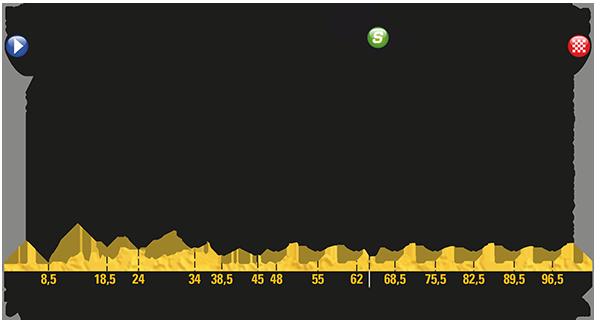 Última etapa Tour de Francia 2017 23 de julio París Campos Elíseos