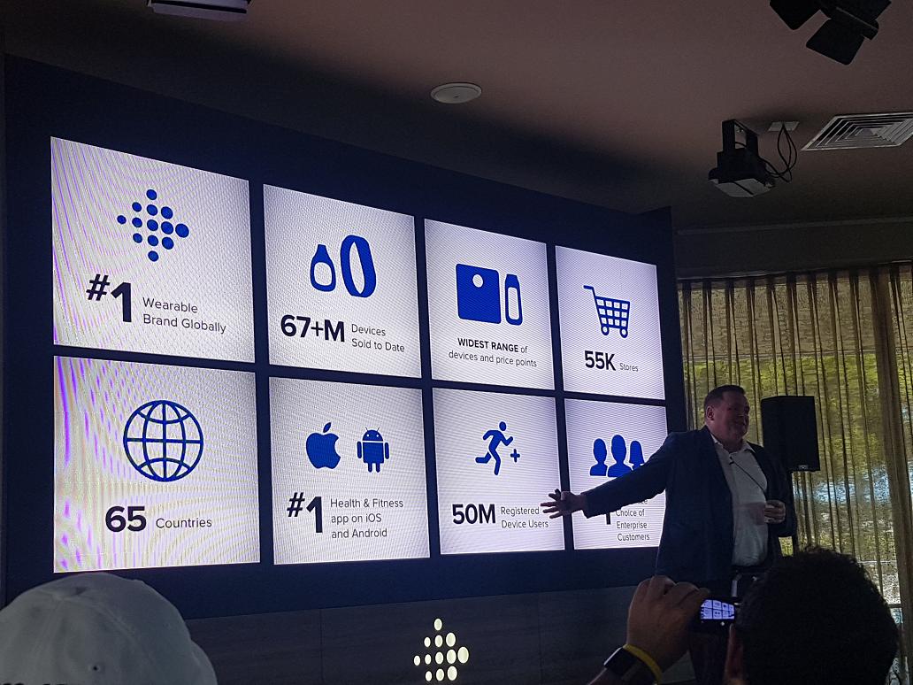 Datos ventas Fitbit