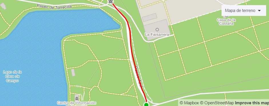 Mapa repecho lagotrainer Madrid