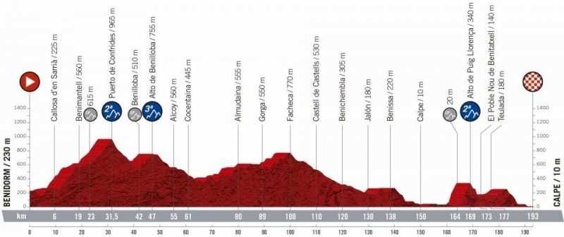 2ª etapa - 25 de agosto: Benidorm - Calpe / 193 Km.