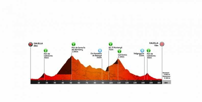 1ª Etapa: Lunes 25 marzo. Calella-Calella. 164 km