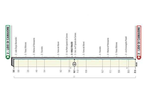 1ª etapa: Miércoles 13 marzo: Lido di Camaiore-Lido di Camaiore. 21,5 km (CRE)