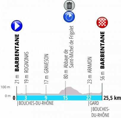 Etapa 5. Barbentane-Barbentane. Contra reloj individual. 25 km