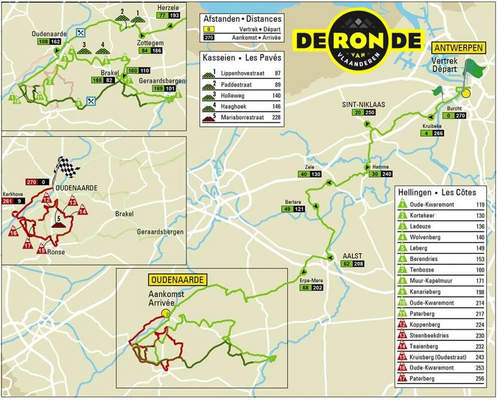 Tour-de-Flandes-2019 muros y pavé