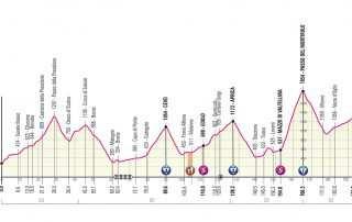 Nuevo trazado de la etapa 16 del giro de Italia