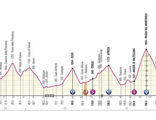 Etapa 16 del Giro de Italia: Lovere -Ponte di Legno. El Mortirolo juzgará a los favoritos