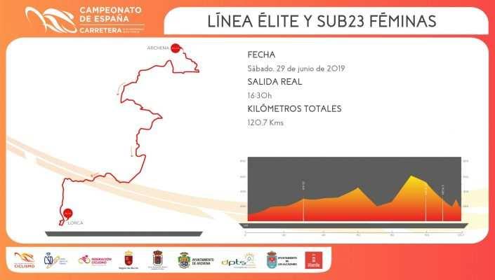 LÍNEA ÉLITE-SUB23 FEM / ARCHENA – LORCA / 120,7 KM