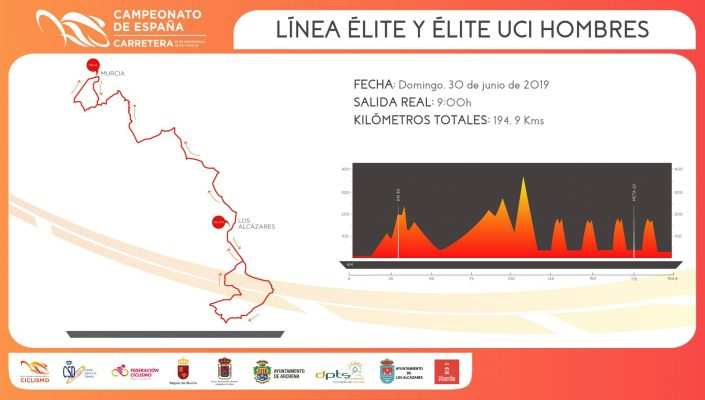 LÍNEA ÉLITE UCI-ÉLITE / LOS ALCÁZARES – MURCIA / 194,9 km