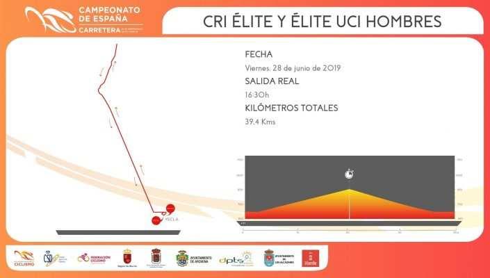CRI ÉLITE UCI-ÉLITE MASC / YECLA – YECLA / 39,4 KM
