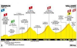 Perfil de la etapa 18 del Tour de Francia 2019: Embrun- Valloire