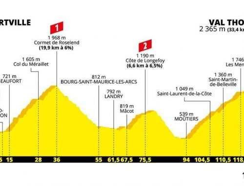 Etapa 20 del Tour de Francia 2019: Albertville- Val Thorens. La traca final del Tour