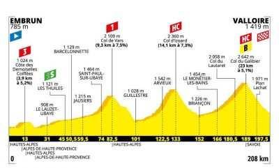 Etapa 18. Limoux – Foix. Montaña – 208 km (jueves, 25 de julio)