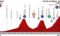 Etapa 16 de la Vuelta a España con llegada en el Alto de la Cubilla. Perfil, recorrido y horario