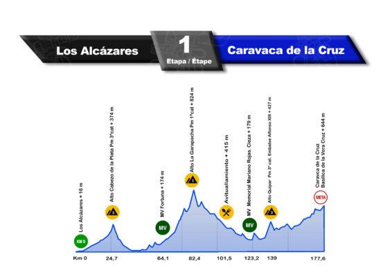 1ª Etapa: Los Alcázares - Caravaca de la Cruz 177,6 Km.