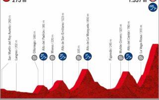 12ª Etapa - 1 de noviembre: Oviedo - Angliru / 109,2 Km.