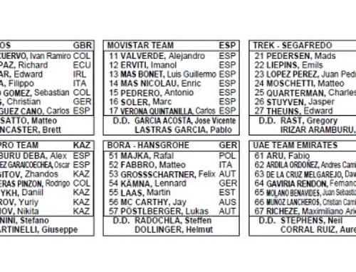 Participación de lujo para el retorno de la competición en la Vuelta a Burgos 2020