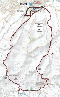 Circuito Mundial de Ciclismo Imola 2020