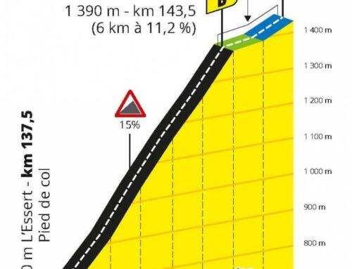 Etapa 18 del Tour de Francia 2020. Méribel-La Roche sur Foron: Última oportunidad para los escaladores