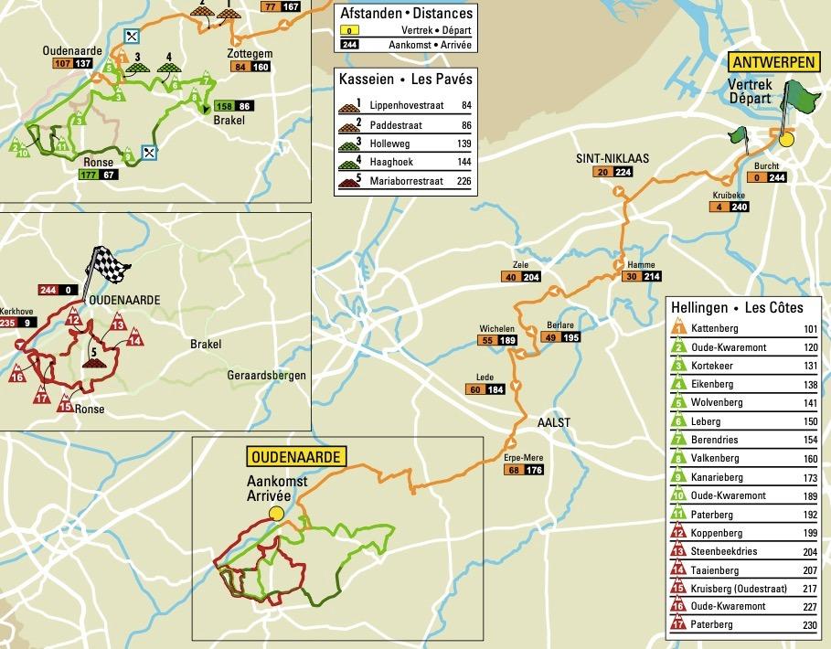 Muros, tramos de adoquín e información sobre Tour de Flandes 2020