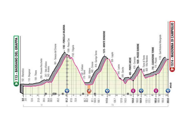 Etapa 17 del Giro de Italia 2020: Bassano del Grappa-Madonna di Campiglio. La alta montaña a escena