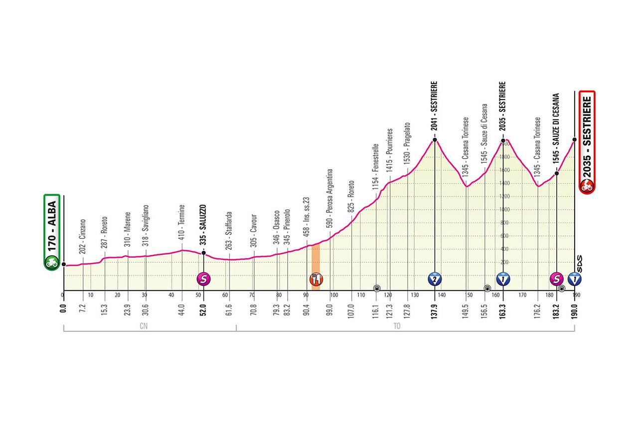 Etapa 20 del Giro de Italia: Alba–Sestriere. La última montaña decidirá al vencedor