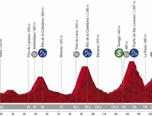 Etapa 11 de la Vuelta a España: Villaviciosa-Alto de La Farrapona, Lagos de Somiedo. La etapa Reina de La Vuelta