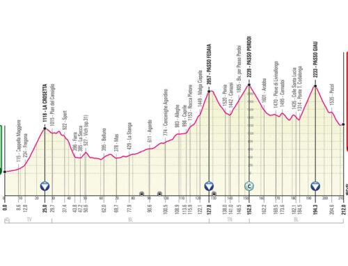 Presentado el Giro de Italia 2021 con la etapa de montaña más exigente de este año