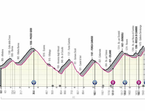Etapa 9 del Giro 2021: Castel di Sangro – Campo Felice. Final en alto con tramo de 'sterrato' incluido
