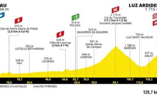 Etapa 18 del Tour de Francia 2021: Pau–Luz-Ardiden.