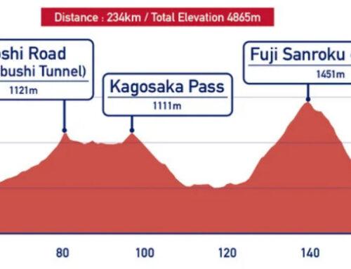 ¿A qué hora y dónde ver la prueba de ciclismo en los JJ.OO. de Tokyo?