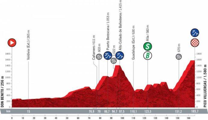 14ª etapa. Sábado, 28 agosto. Don Benito – Pico Villuercas | 159,7 km